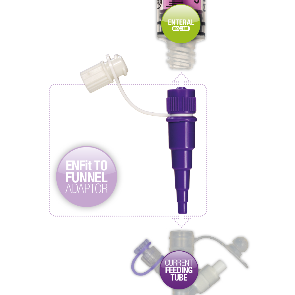 ENFit®, The New Patient Safety Connector | GBUK Enteral